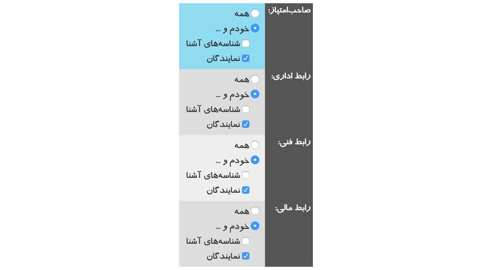 خرید دامنه برای  فروشگاه آنلاین فارسی رایگان