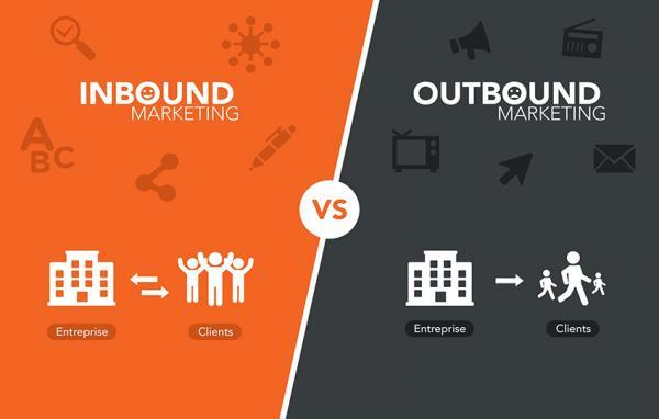 تعاریف و تفاوت بازاریابی درونگرا و برونگرا